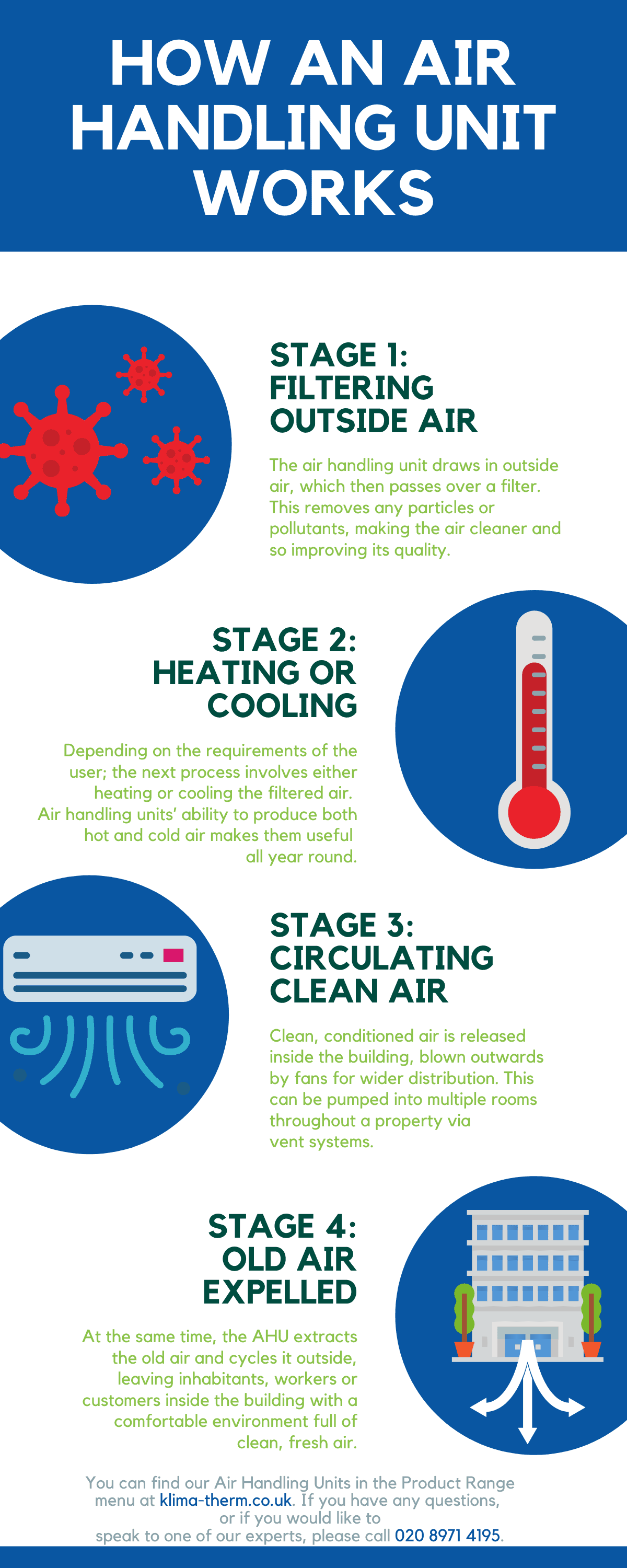 Air-conditioning-infographic